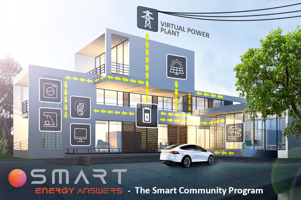Introducing the Revolutionary Smart Community Pilot Program - featured image
